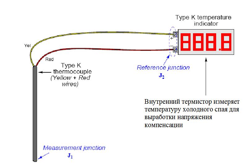 Датчик температуры термопара измерения температуры